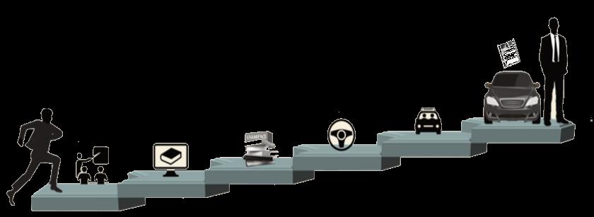 etapes cp vtc png formation chauffeur vtc. Black Bedroom Furniture Sets. Home Design Ideas